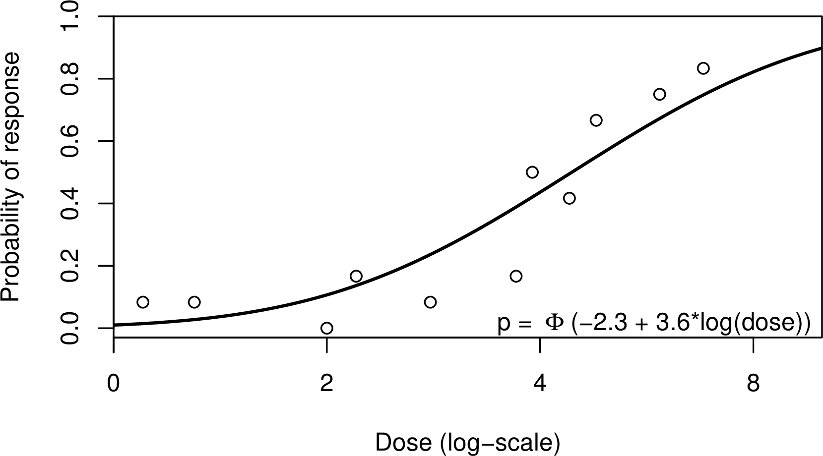 p_scale_plot