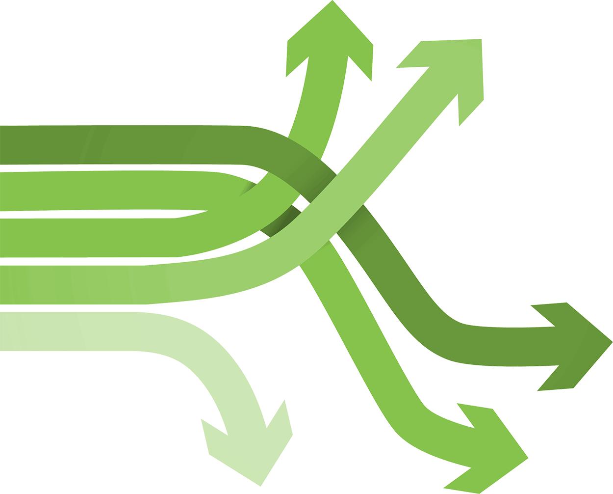 adaptive-design chart