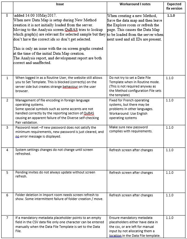 Release Notes - Quantics Biostatistics