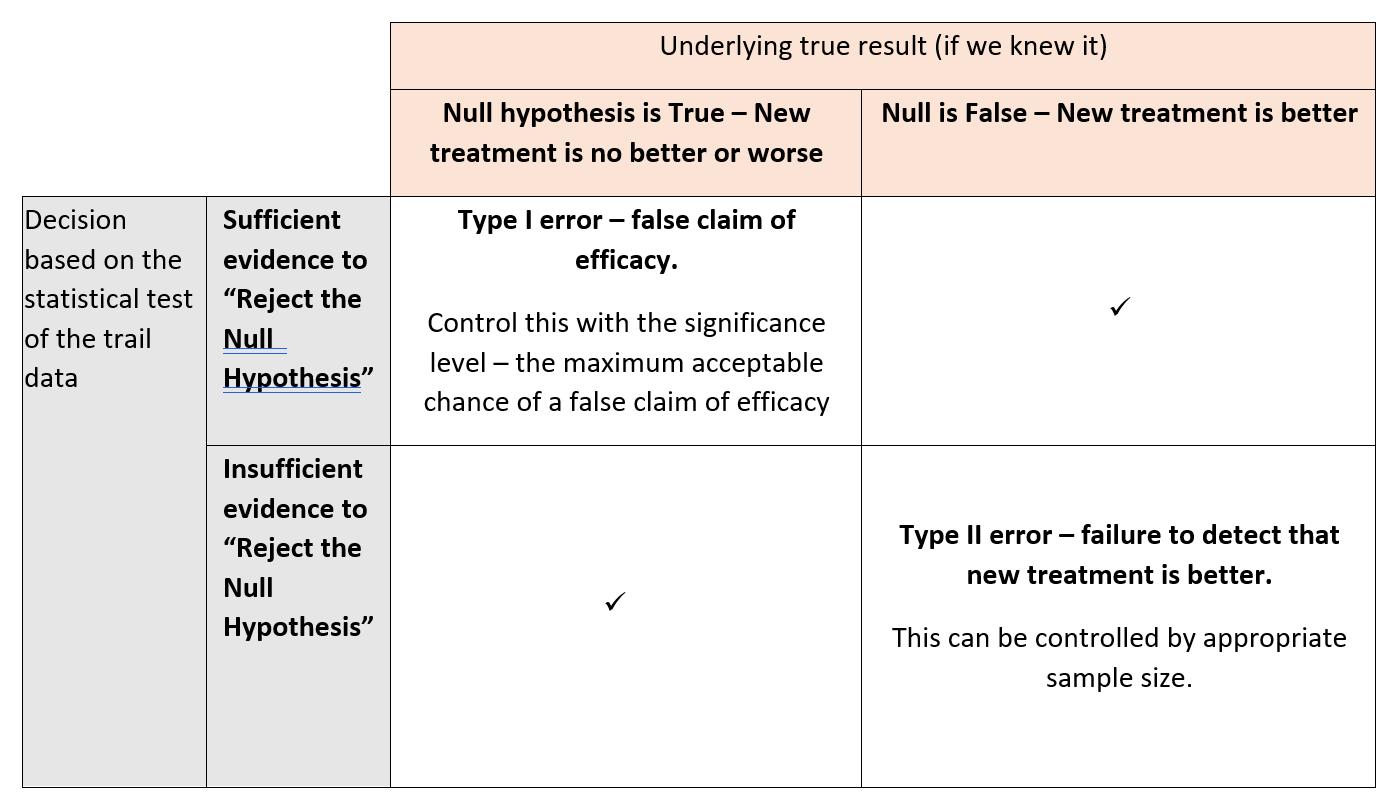 Adaptive Trial Devices Matrix